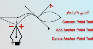 ابزار add/delete/convert point tool