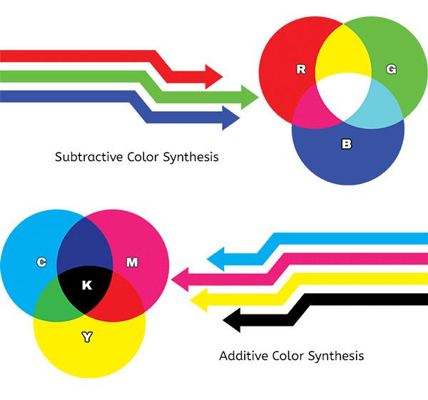 مراحل چاپ - خروجی