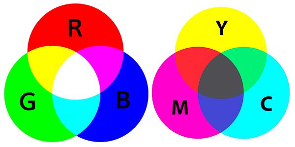 مودهای رنگی RGB و CMYK